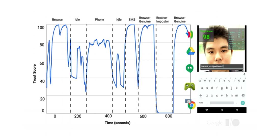 Projeto Abacus, ou o futuro do Android sem passwords em apps 1