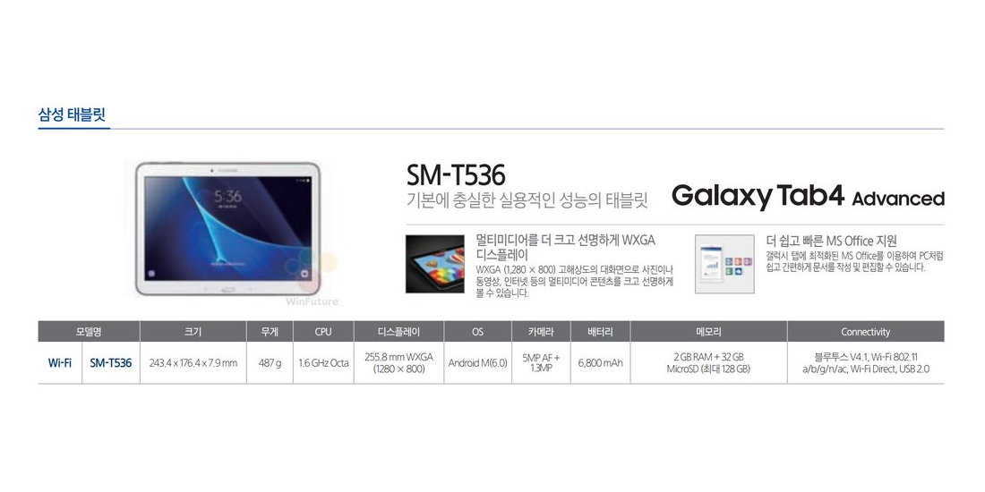 Samsung Galaxy Tab 4 Advanced visto no GFXBench 1
