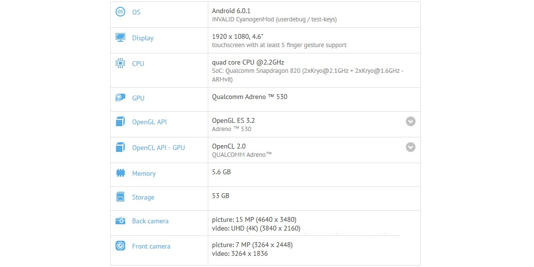 OnePlus 3 Mini appears in GFXBench as an Android smartphone with 4.6-inch FHD and 6 GB of RAM 1