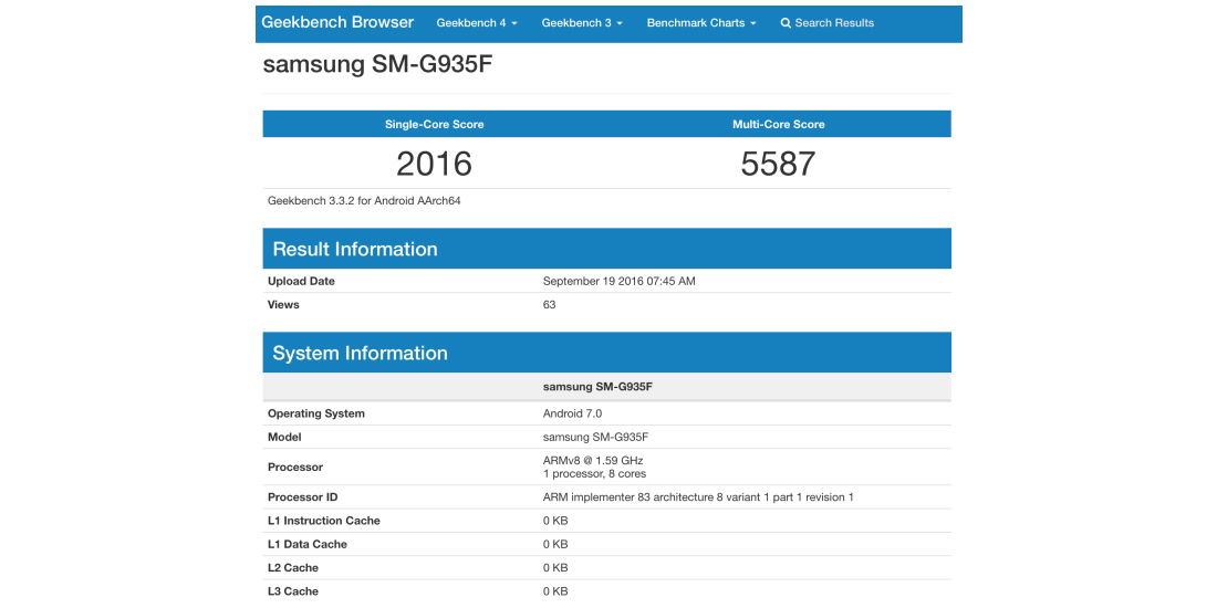 Samsung Galaxy S7 starts tests to update to Android Nougat 1
