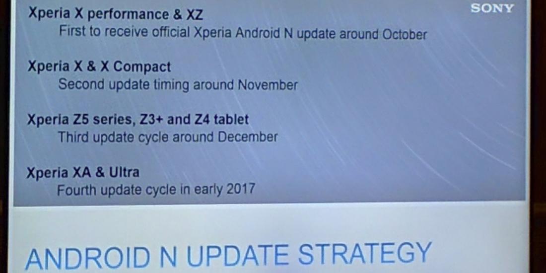 Sony Mobile muestra la hoja de ruta para Android 7.0 Nougat 1