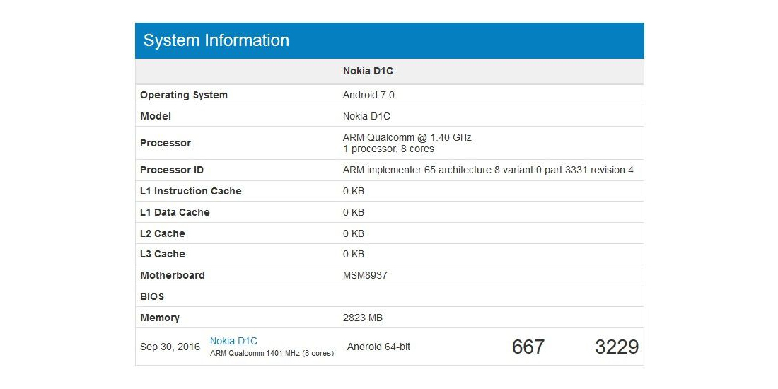 Nokia D1C with Android Nougat appears in GeekBench 1