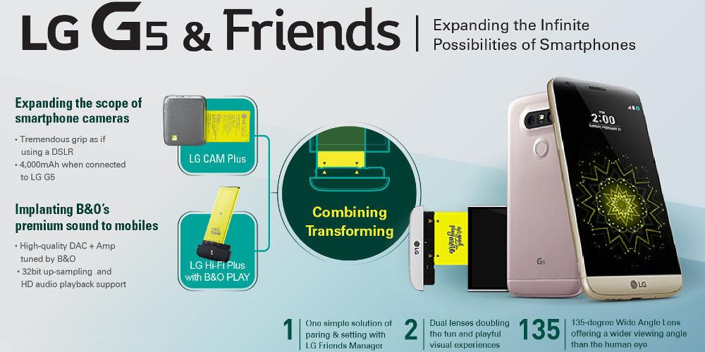 Um LG G6 sem Friends, resposta ao desastre do LG G5 1