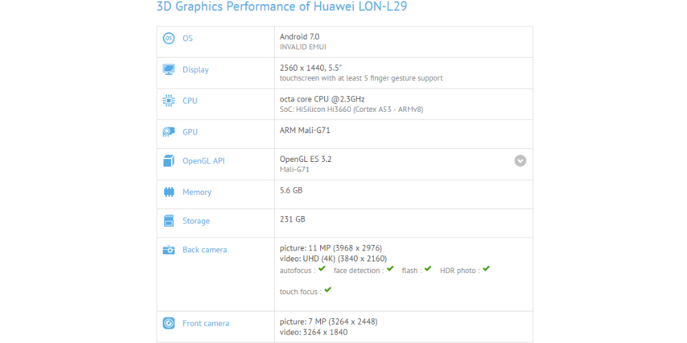 Huawei P10 in GFXBench, specs and various rumors 1