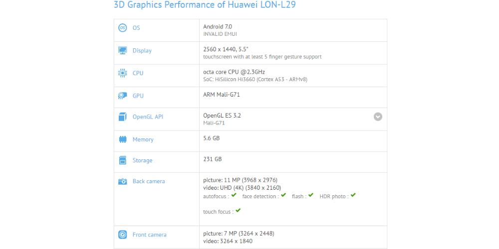 Huawei P10 em GFXBench, especificacoes e varios rumores 1