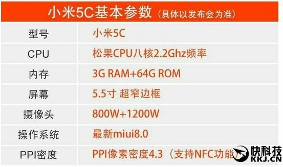 Xiaomi Mi 5c confirmed with SoC Pinecone and 5.5 inches 1