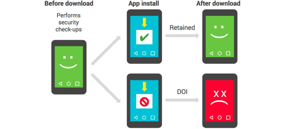 Las apps maliciosas para Android superan los 19 millones 1