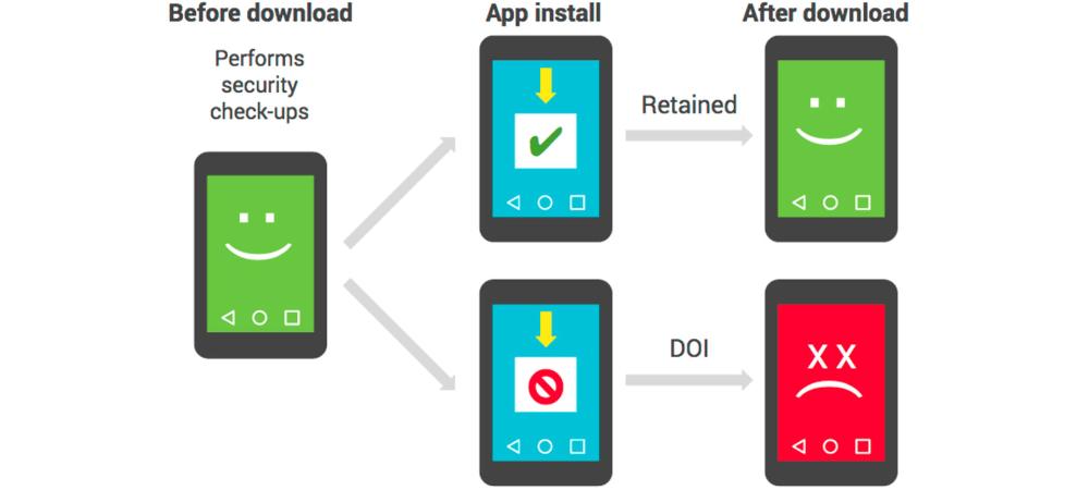 Aplicativos maliciosos para Android excedem 19 milhoes 1
