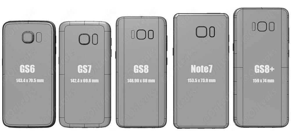 Galaxy S8 e S8 Plus vs outros smartphones tope da gama 1